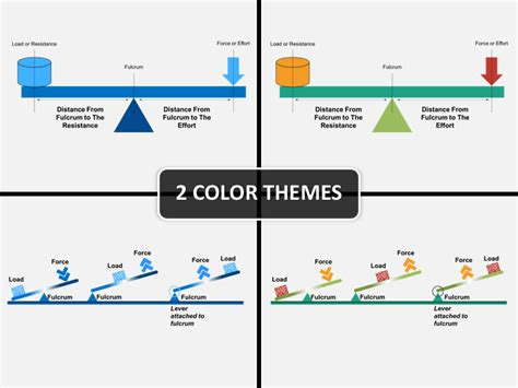 Lever and Fulcrum PowerPoint Template | SketchBubble