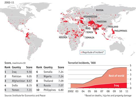 Terrorism - Our World in Data