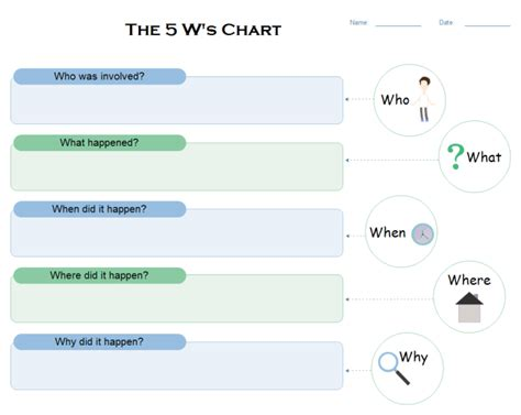 General Types of Graphic Organizers and Templates