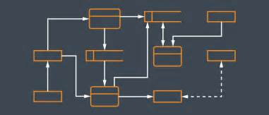 How to Create a Data Flow Diagram in Word   Lucidchart