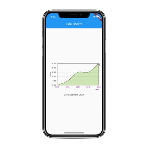 Flutter charts tutorial for beginners - AndroidCoding