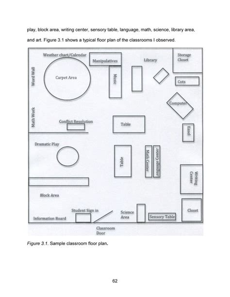 This is a good floor plan for indoor play | Classroom