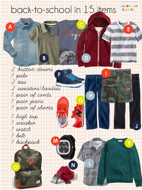 Back to School for Boys in 15 Items