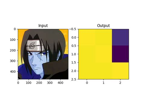 OpenCV Techniques and Approaches   GLUG MVIT