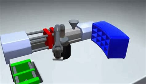 Best Injection Molding GIFs | Find the top GIF on Gfycat