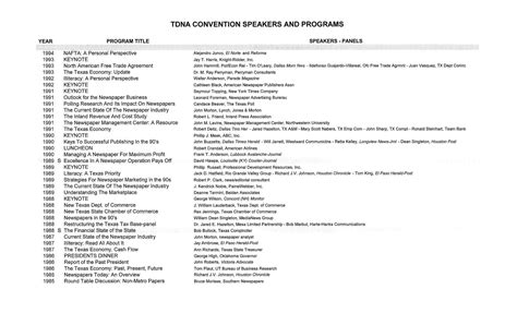 [TDNA Convention Speakers and Programs] - Page 3 of 8